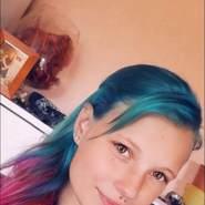 moni862's profile photo