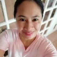 linab752's profile photo