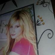 bouchrahanine12's profile photo