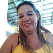 jocineidee's profile photo