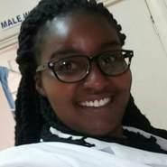 canimoc's profile photo