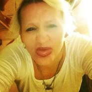 buchholzs's profile photo