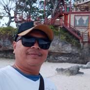 purnawand's profile photo