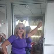 orichah's profile photo