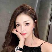 zhaorongl's profile photo