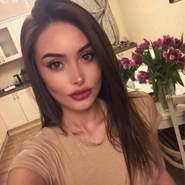 itzm179's profile photo