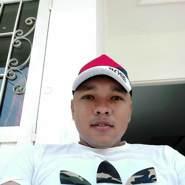 irwinm12's profile photo