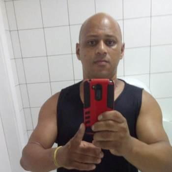 neysilva45_Sao Paulo_Libero/a_Uomo
