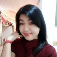 rosellaa6's profile photo
