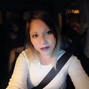yasnithas's profile photo