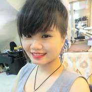 nguyenhien91's profile photo