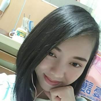 ayunac_Taoyuan_Single_Female