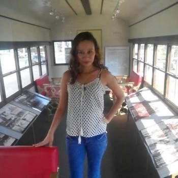 cristina_s1990_New York_Single_Weiblich