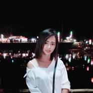 thunyarukm's profile photo