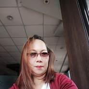 castorm1's profile photo