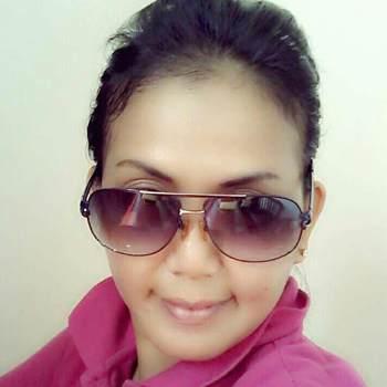 uliea273_Sulawesi Selatan_Single_Weiblich