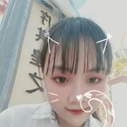 xuana075's profile photo
