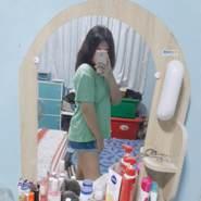 ploy_jira1113's profile photo