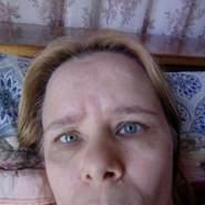 athanasiapolyzo31's profile photo