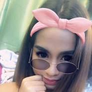 lovelym170's profile photo