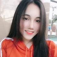 TranggCute's profile photo