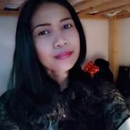 cyk945's profile photo