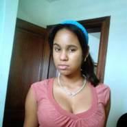 dilini18's profile photo