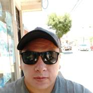 pablog272's profile photo