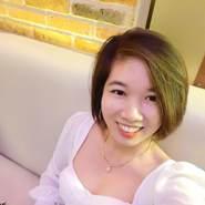 bAngh482's profile photo