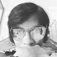 adithyao's profile photo
