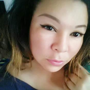 pricisla_32_Barinas_Single_Female