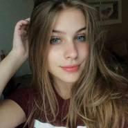 patriciamilanges's profile photo