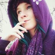 iwdtgguvphqyfypx's profile photo
