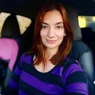 qfoxfmvqmccqcfdi's profile photo