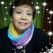 martav109's profile photo