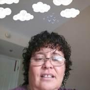wandyi1's profile photo