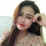 Huong1992's profile photo