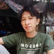 aziez071's profile photo