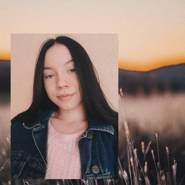 sblelizabethqrw's profile photo