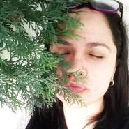 ajqxvgocugdxzeak's profile photo