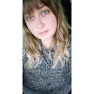 rtnrcuemsyxnlfzc's profile photo
