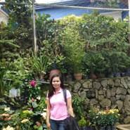 ainee618's profile photo