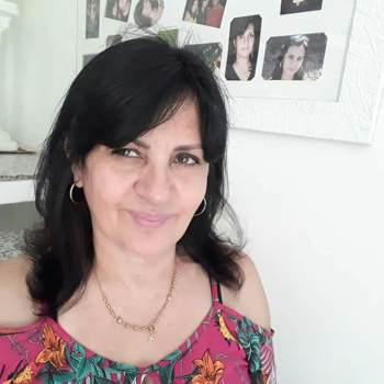 alexandrasingh6677_Haryana_Single_Female