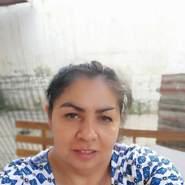 gloriar145's profile photo