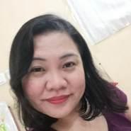 zeiny261's profile photo