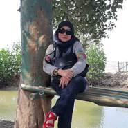 yantidamay420's profile photo