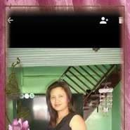 chrisnhargabay's profile photo