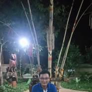 nguyent1403's profile photo