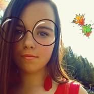 raoniv7's profile photo