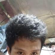 norbingd's profile photo